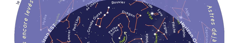 Carte du ciel étoilé (Stelvision)